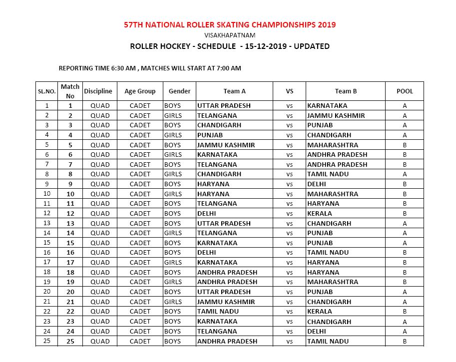 roller hockey 2019 nationals